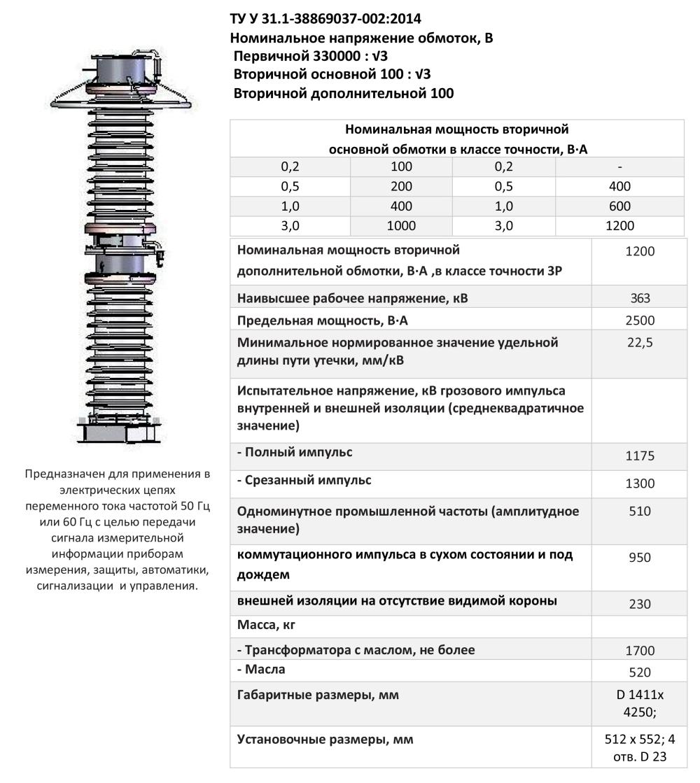 НКФ – М ‐ 362 II У1