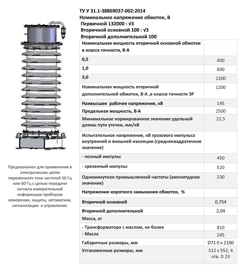 НКФ – 145 I У1