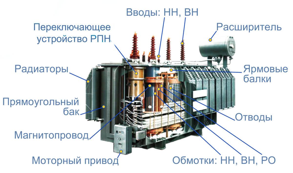 фото устройство высоковольтного трансформатора